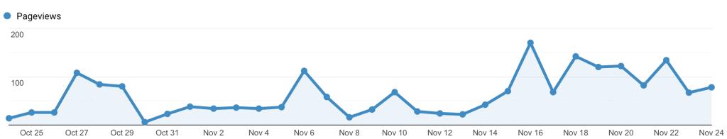 first 8 months of blogging third month